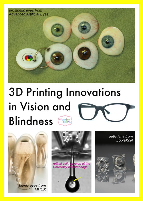 3D printing innovations in medicine