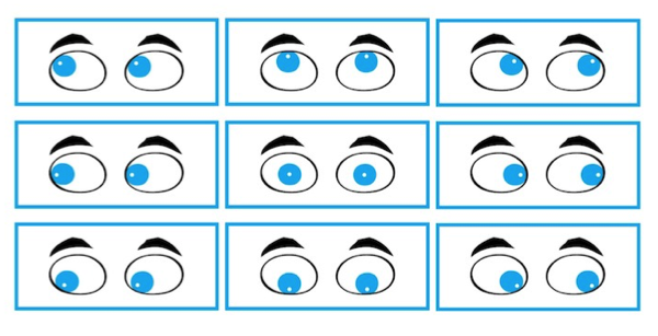 nine diagnostic positions of eye gaze