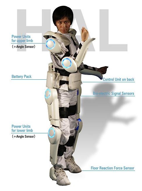 HAL: Hybrid Assistive Limb