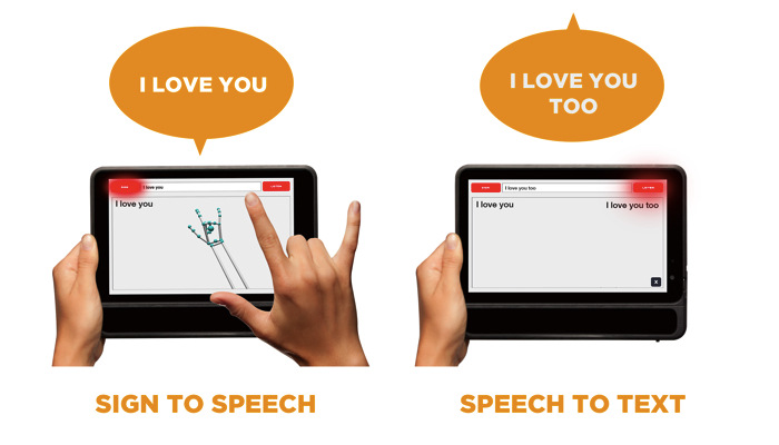 Sign To Speech To Text The Next Big Thing For The Deaf